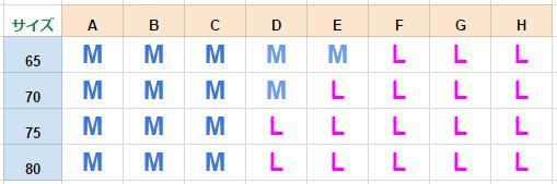 導リメイクアップブラサイズ表